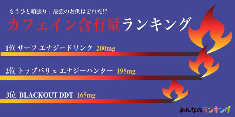 エナジードリンク含有量ランキングTO3