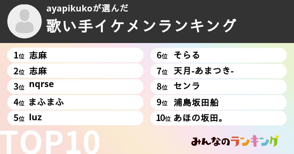 2020 歌い手 イケメン ランキング 【2020年最新】顔がイケメンな人気歌い手ランキング31人!