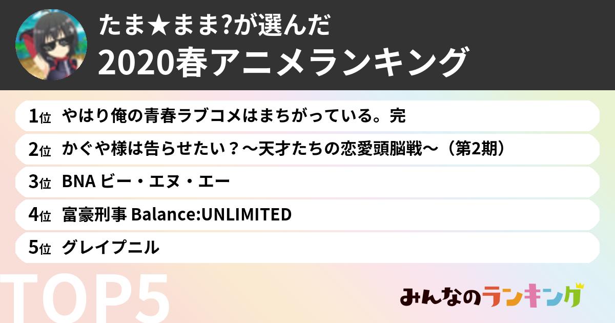 アニメ ランキング 2020
