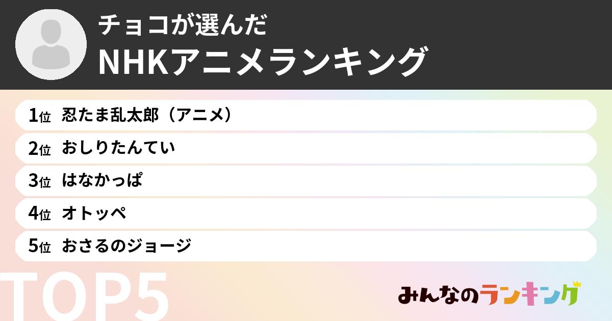 チョコさんの「NHKアニメランキング」   みんなのランキング