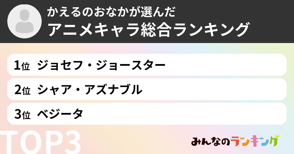 アニメキャラ ランキング
