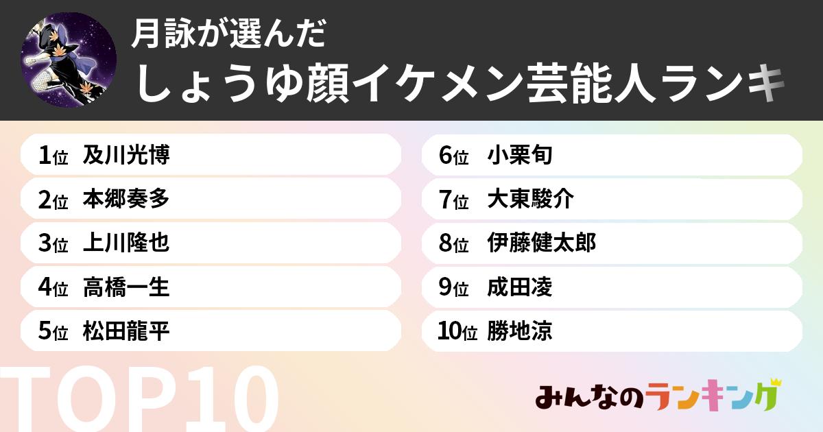 ランキング ジブリ 2019 イケメン